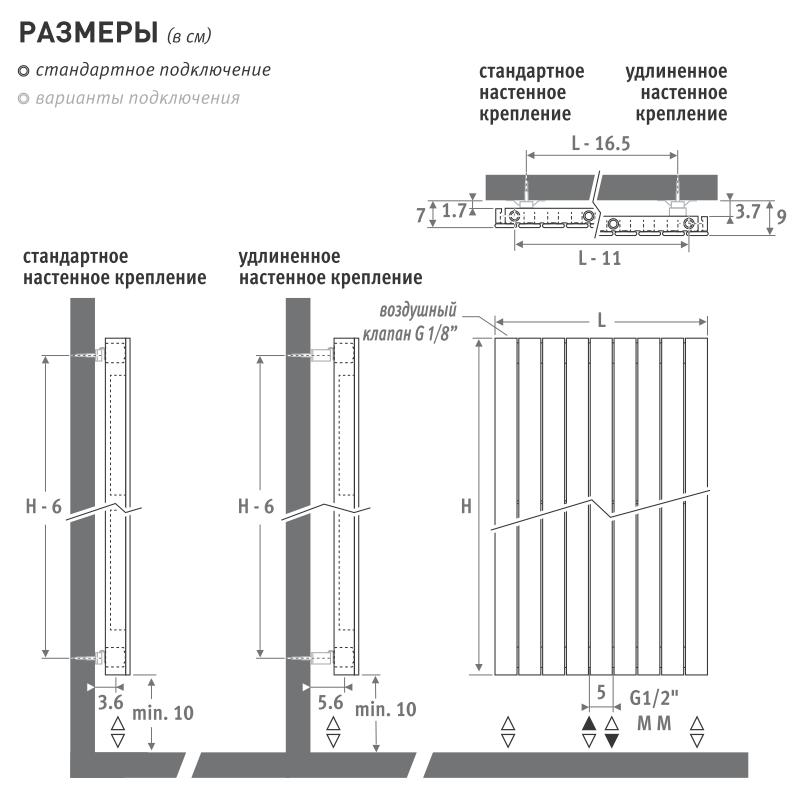 Dimensions_Panel_Plus_Vertical
