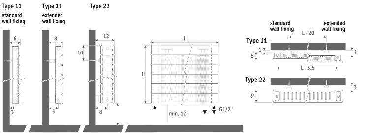 Jaga_Panel_Plus_Horizontaal_Dimensions