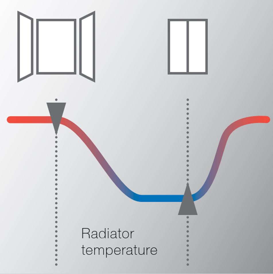 Zehnder_Roda_vertikal_elektro_3.jpg